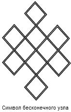 Символ бесконечного узла